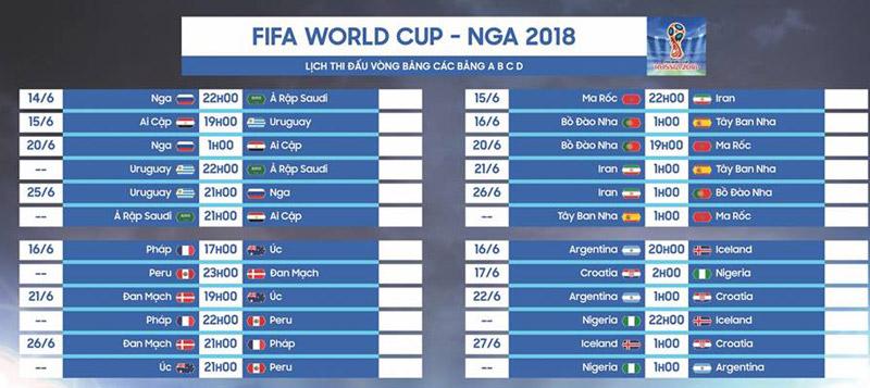 Lịch thi đấu vòng bảng WC2018